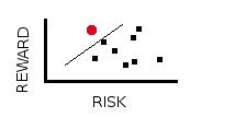 RiskRewardLogo_B
